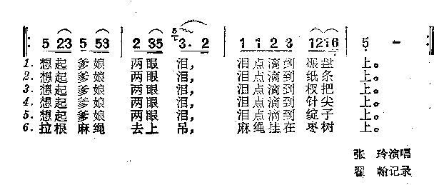 十二月瞧娘-曲谱歌谱大全-搜狐博客