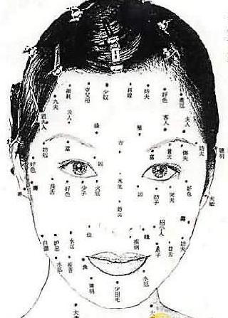左侧锁骨有痣_脖子锁骨右侧有血痣图解_图解大全