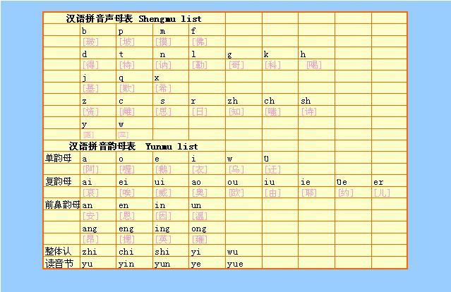 html     酷六的学拼音视频 汉语拼音字母表 aa bb cc dd ee ff gg hh图片