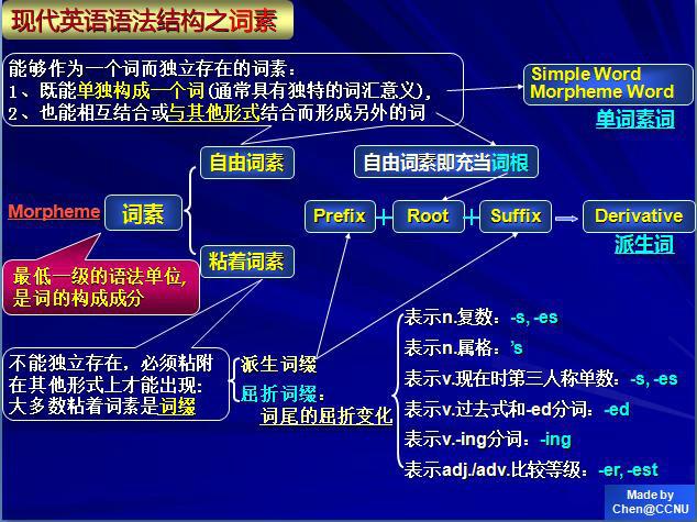 的现代英语语法结构的解析
