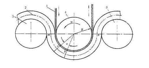 湿热预缩机的工作原理和应用