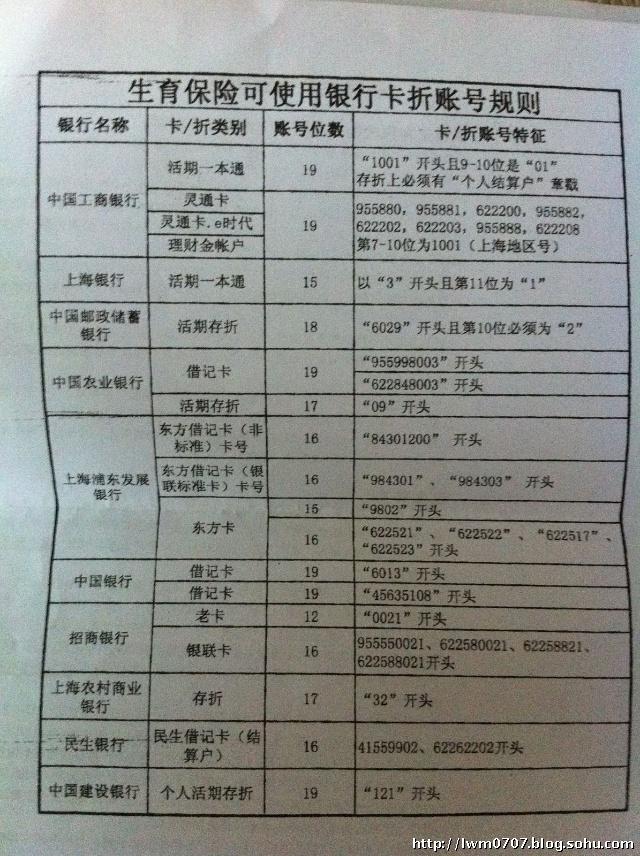 如果是上海户籍的新妈妈