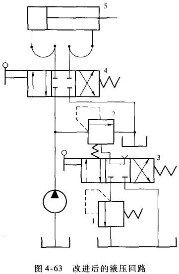 液压设备三级调压回路