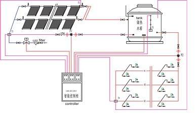 中国海爱电气太阳能真空管热水器